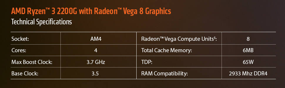 AMD RYZEN 3 2200G WITH RADEON RX VEGA 8 GRAPHICS PROCESSOR (upto 3 7 GHz /  4 MB Cache)