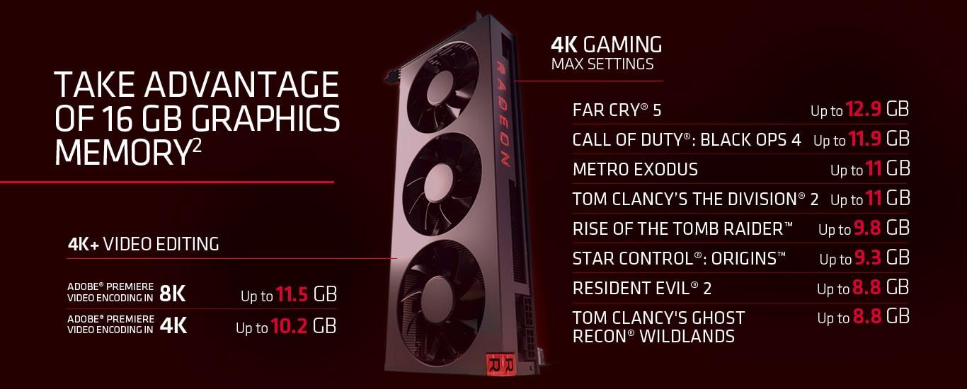 MSI Radeon VII DirectX 12 Radeon VII 16G Video Card - Newegg com