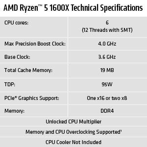 AMD RYZEN 5 1600X 6-Core 3 6 GHz (4 0 GHz Turbo) Socket AM4 YD160XBCAEWOF  Desktop Processor - Newegg com