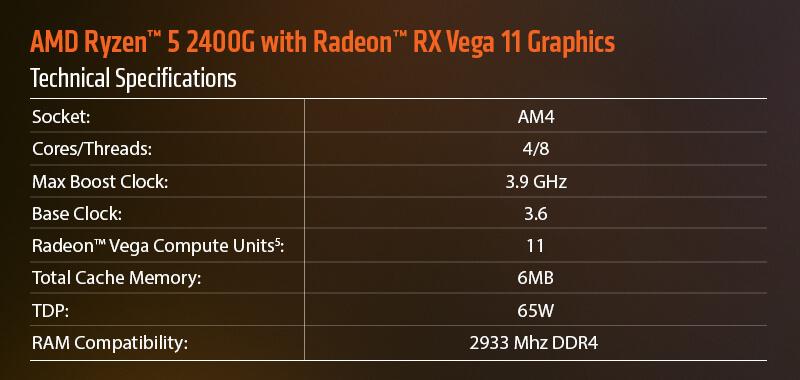 Amd Ryzen 5 2400g Quad Core 3 6 Ghz 3 9 Ghz Max Boost Socket Am4 65w Yd2400c5fbbox Desktop Processor Retail Newegg Com