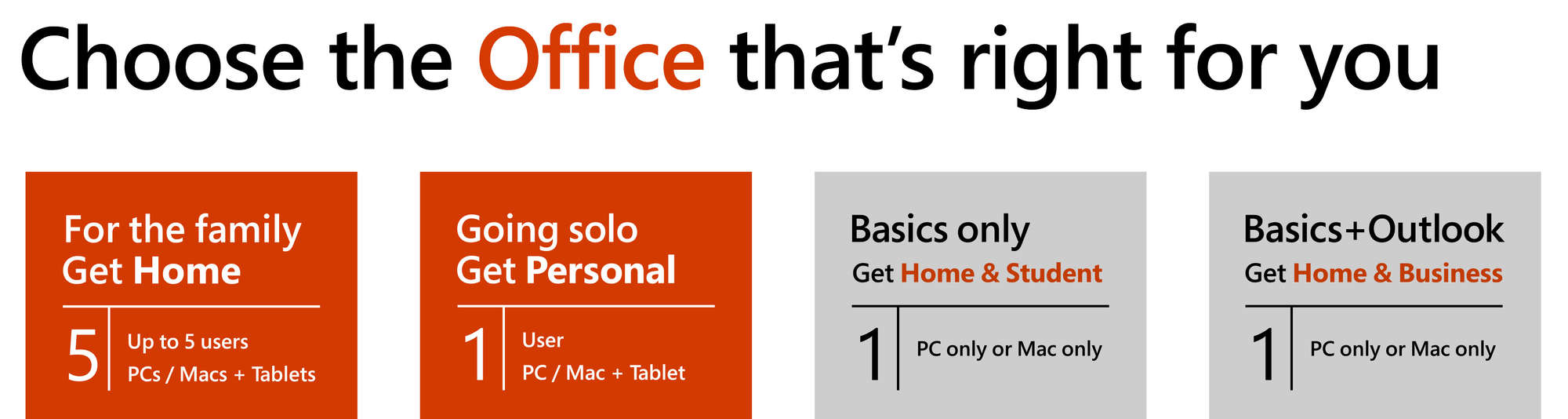 Office 365 Home - 5 PCs or Macs, Product Key Card