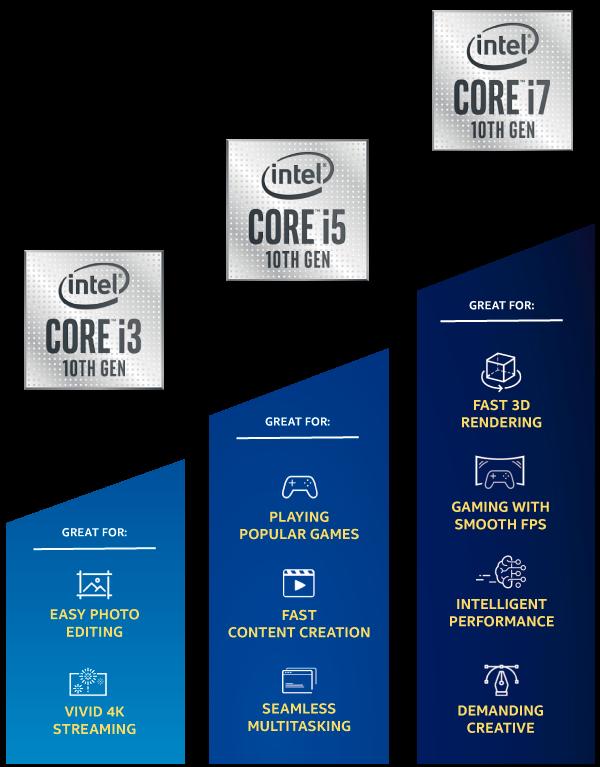 family-core-ci3i7i5-10thgen-rgb-3000