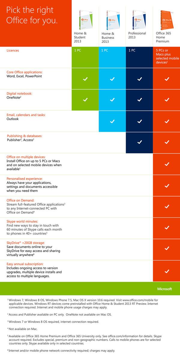 Microsoft 9F4-00003 - Microsoft Office 365 Business Premium, 1Y, OLP ...